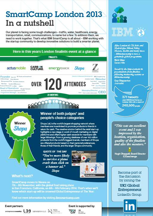 IBM SmartCamp 2013 Entrepreneur