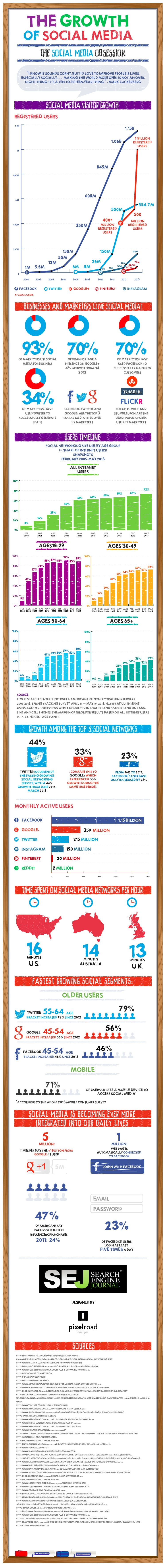 growth-of-social-media-2013-ben-martin